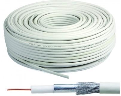 Kablovi za antene