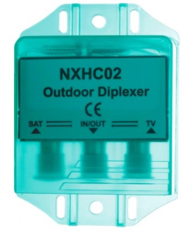 NXH-C02 - Kombajner, udruivae signala SAT i TV sa zastitom